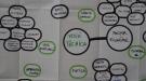Noves estratègies de comunicació i participació ambiental per a la prevenció i gestió dels residus municipals
