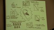 Sostenibilitat a les aules i més enllà. Comunicació i xarxes